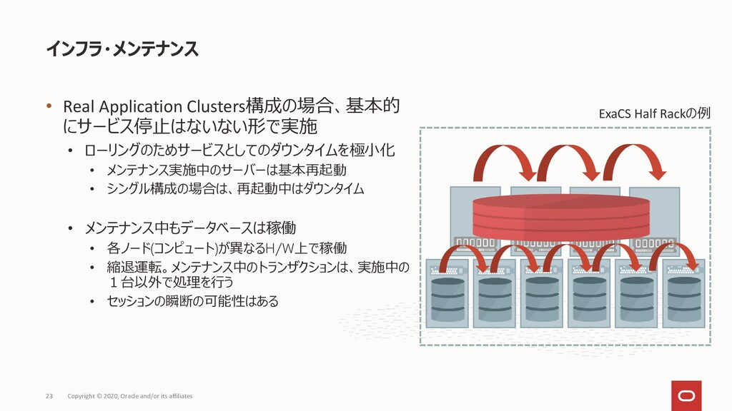 • Real Application Clusters構成の場合、基本的 にサービス停止はない...
