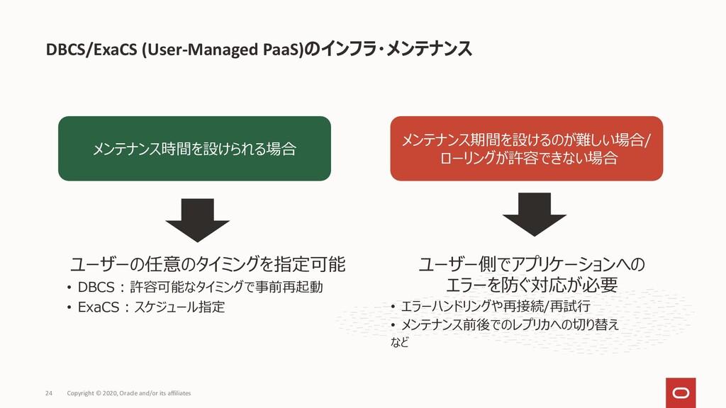 ユーザーの任意のタイミングを指定可能 • DBCS : 許容可能なタイミングで事前再起動 • ...