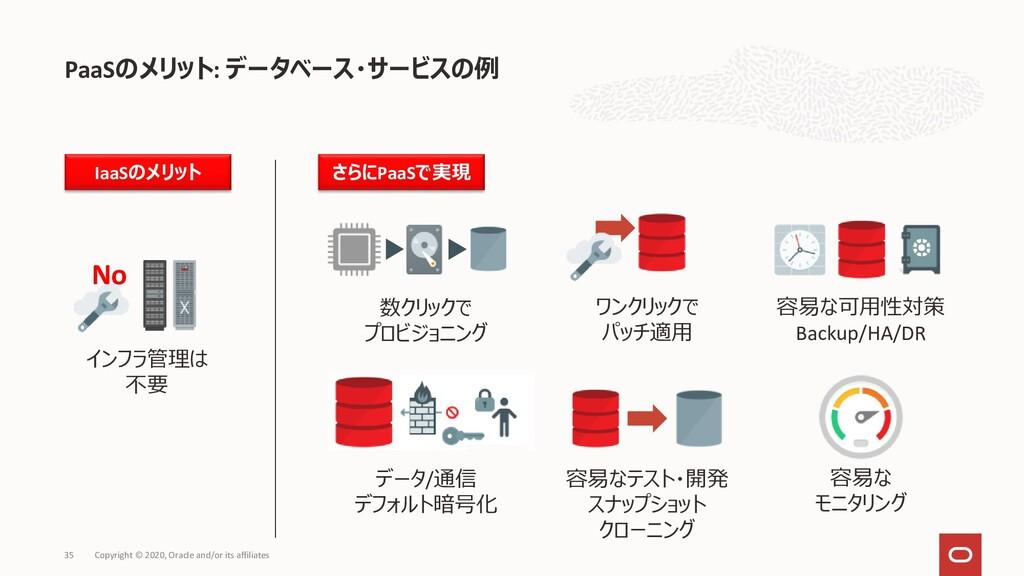 PaaSのメリット: データベース・サービスの例 Copyright © 2020, Orac...