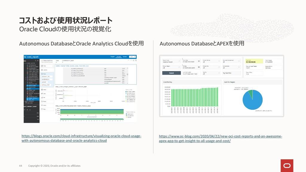 Oracle Cloudの使用状況の視覚化 Autonomous DatabaseとOracl...
