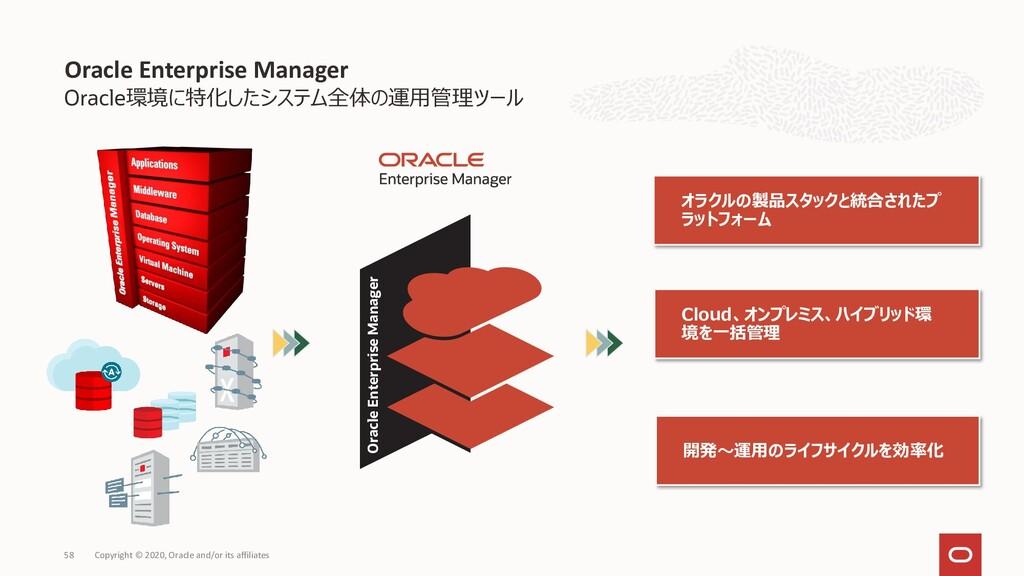 Oracle環境に特化したシステム全体の運用管理ツール Oracle Enterprise M...