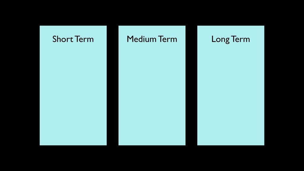 Short Term Medium Term Long Term