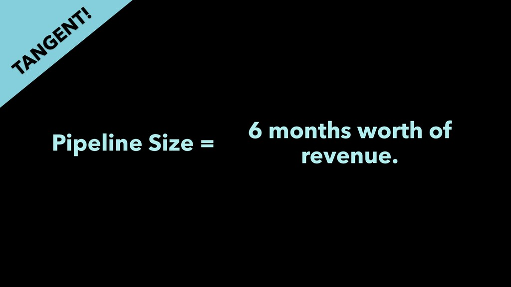 Pipeline Size = 6 months worth of revenue. TAN ...