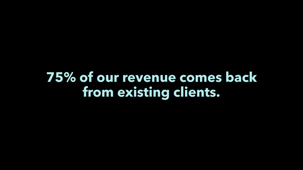 75% of our revenue comes back from existing cli...