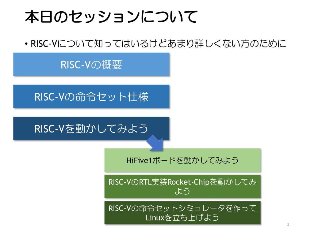本日のセッションについて • RISC-Vについて知ってはいるけどあまり詳しくない方のために ...