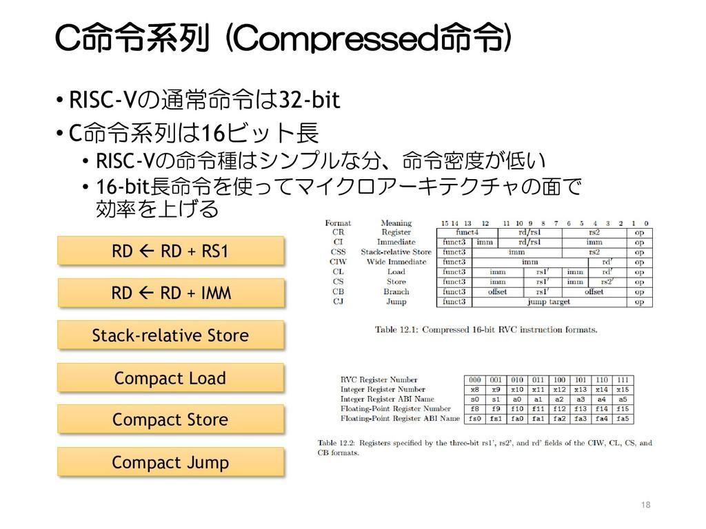 C命令系列 (Compressed命令) • RISC-Vの通常命令は32-bit • C命令...