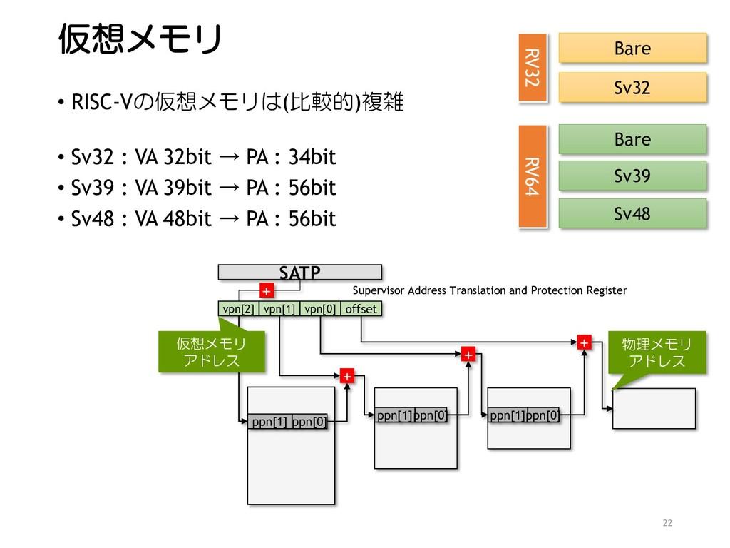 仮想メモリ • RISC-Vの仮想メモリは(比較的)複雑 • Sv32 : VA 32bit ...