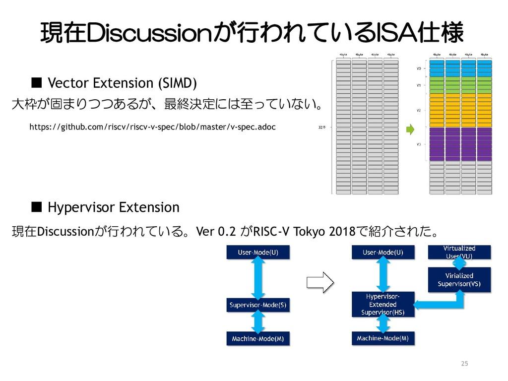 現在Discussionが行われているISA仕様 25 ■ Vector Extension ...