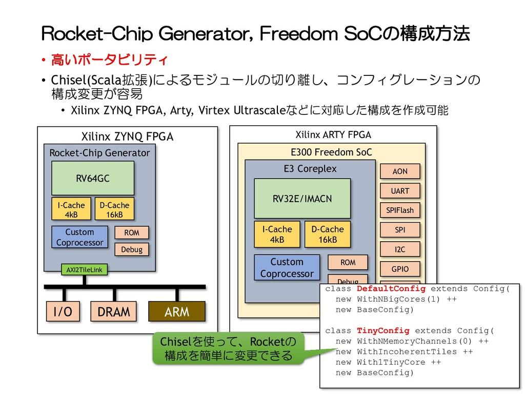 Rocket-Chip Generator, Freedom SoCの構成方法 • 高いポータ...