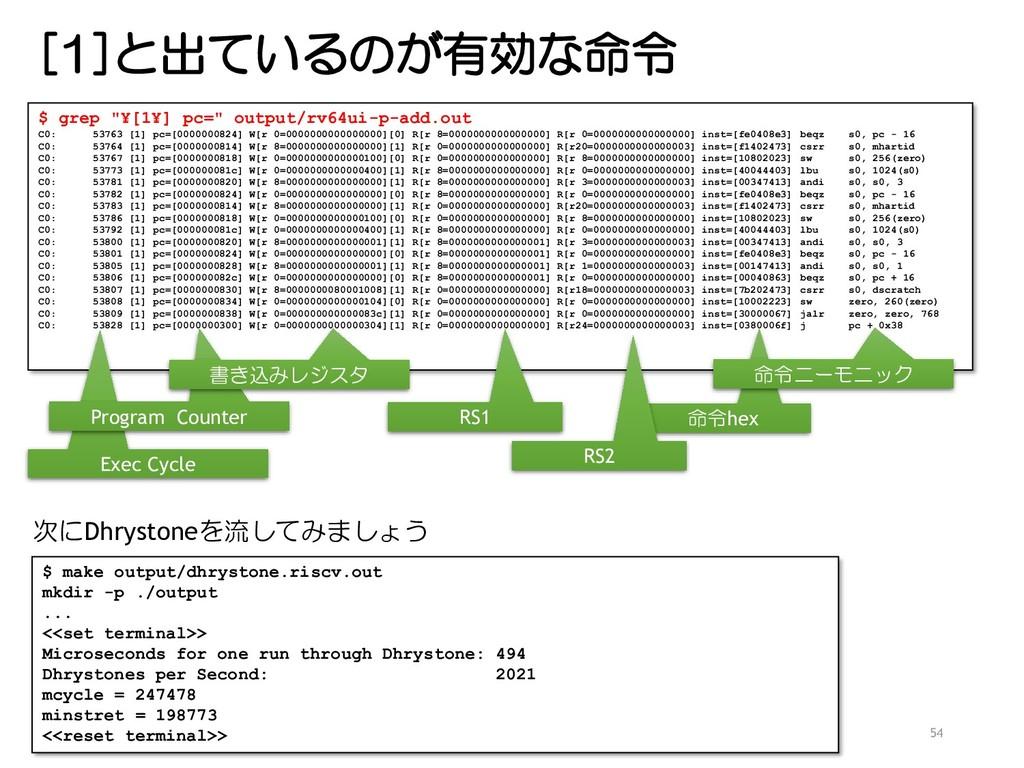 """[1]と出ているのが有効な命令 54 $ grep """"¥[1¥] pc="""" output/rv..."""