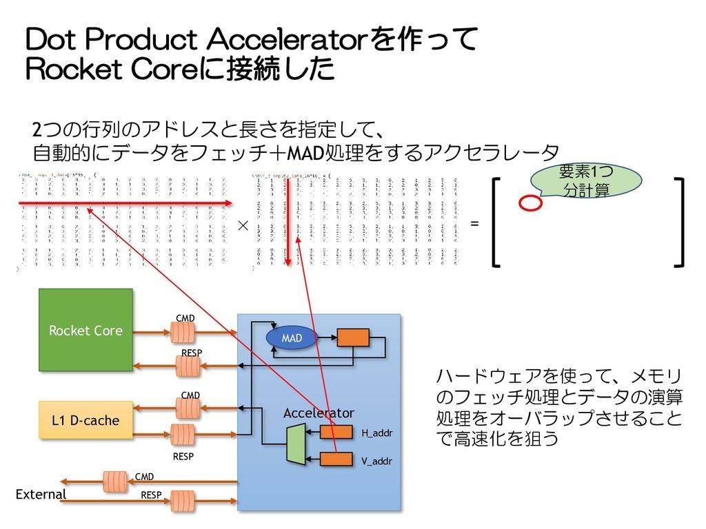 Dot Product Acceleratorを作って Rocket Coreに接続した × ...