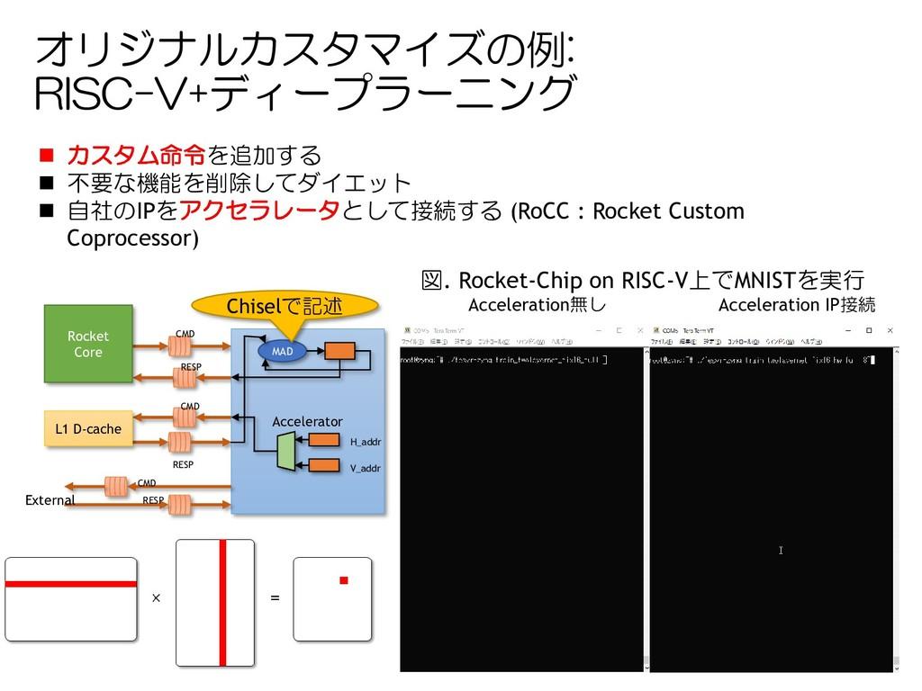 オリジナルカスタマイズの例: RISC-V+ディープラーニング ◼ カスタム命令を追加する ◼...