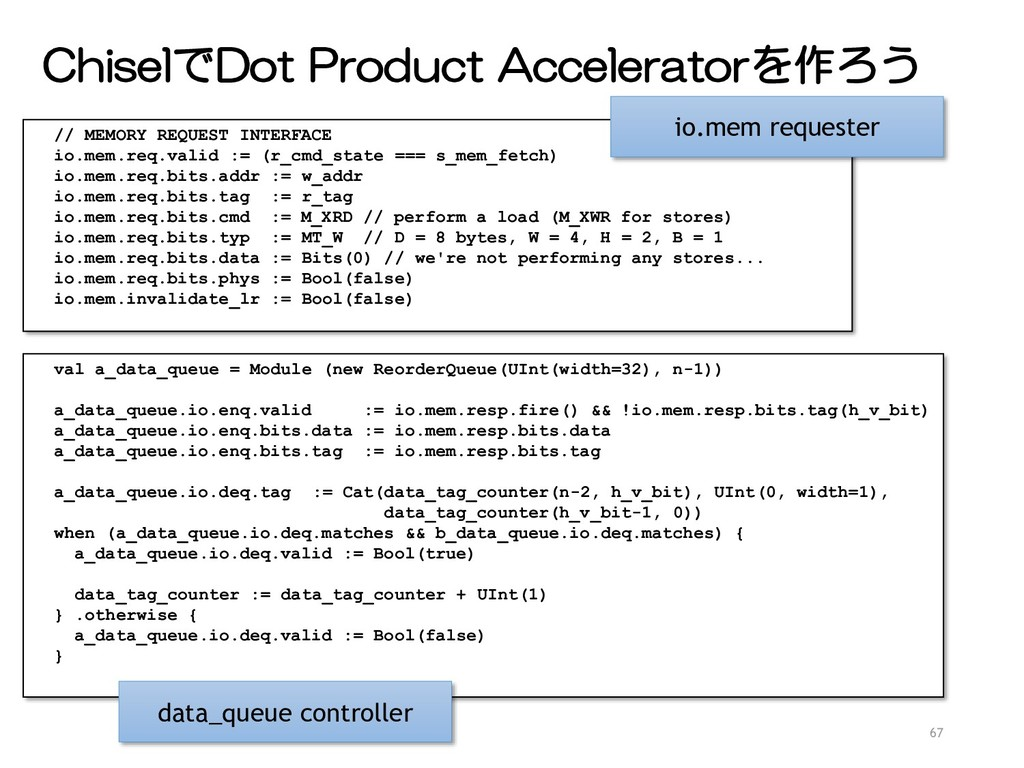 ChiselでDot Product Acceleratorを作ろう 67 // MEMORY...