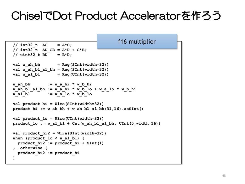ChiselでDot Product Acceleratorを作ろう 68 // int32_...