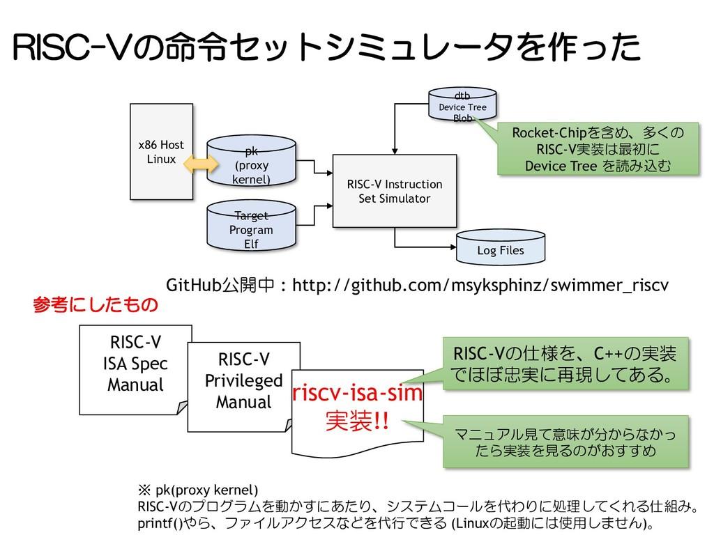 RISC-Vの命令セットシミュレータを作った pk (proxy kernel) RISC-V...