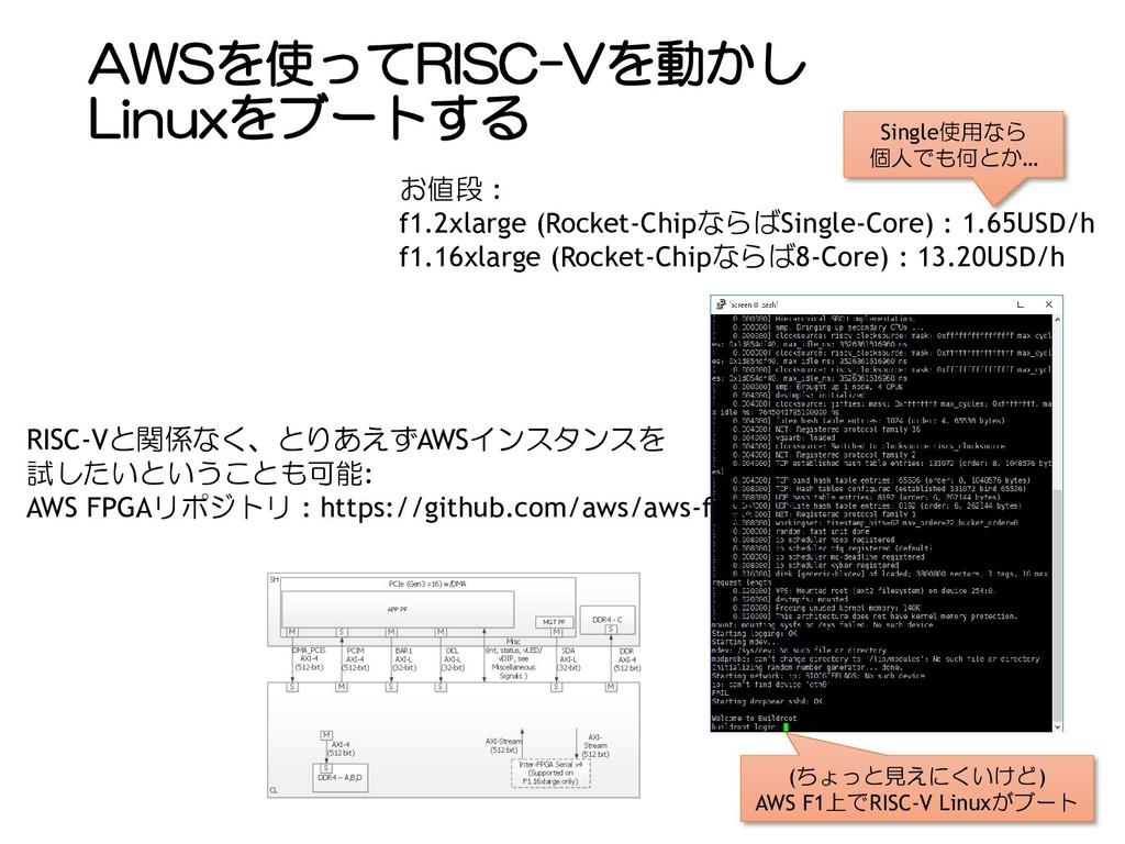 AWSを使ってRISC-Vを動かし Linuxをブートする お値段 : f1.2xlarge ...