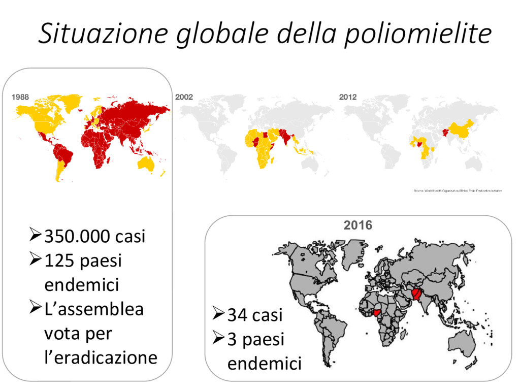 Situazione globale della poliomielite 350.000 ...