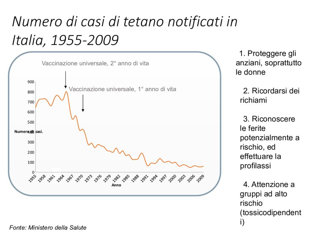 Numero di casi di tetano notificati in Italia, ...