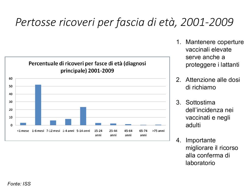Pertosse ricoveri per fascia di età, 2001-2009 ...