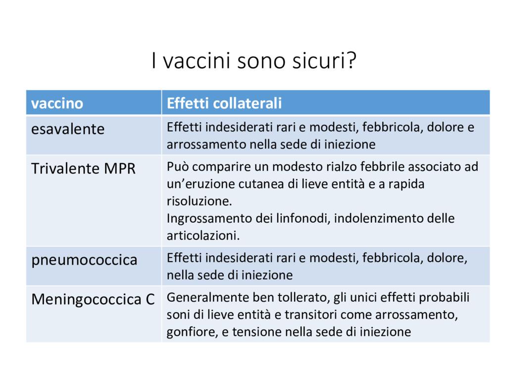 I vaccini sono sicuri? vaccino Effetti collater...