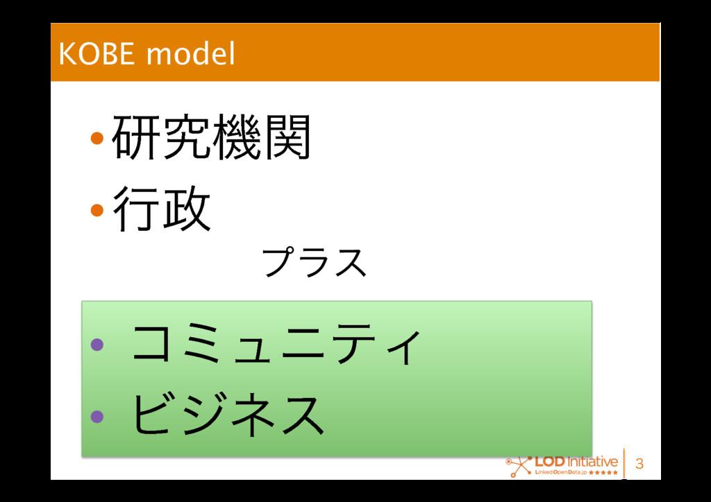 KOBE model •ݚڀػؔ •ߦ  • ίϛϡχςΟ • Ϗδωε ...
