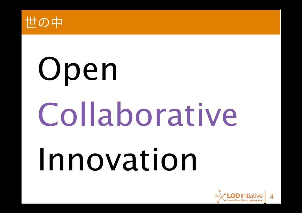 ੈͷத Open Innovation  Collaborative