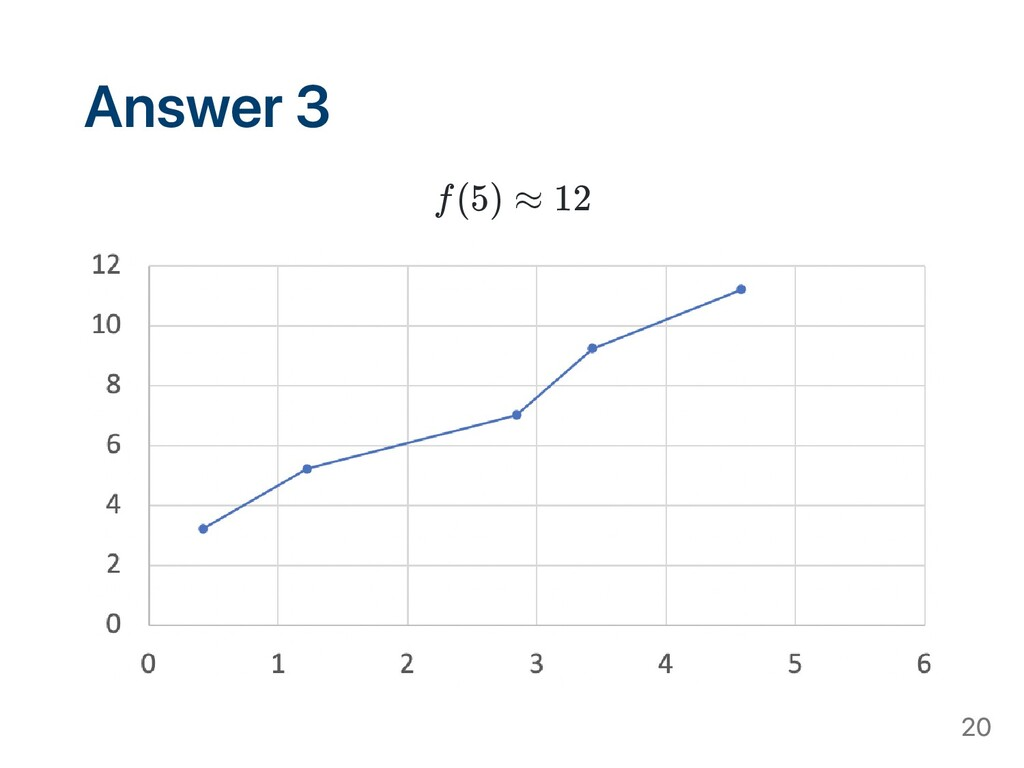 Answer 3 f(5) ≈ 12 20