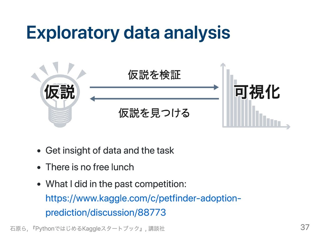Exploratory data analysis Get insight of data a...