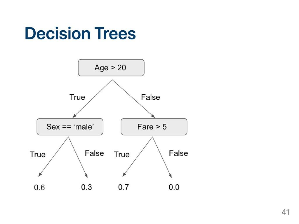 Decision Trees 41