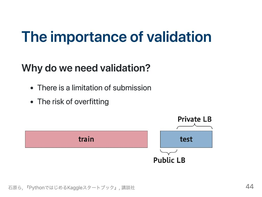 The importance of validation Why do we need val...