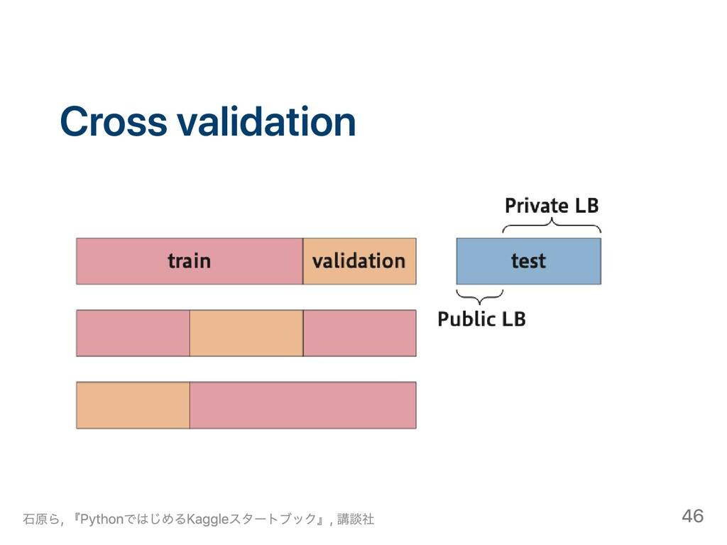 Cross validation ⽯原ら, 『PythonではじめるKaggleスタートブック...