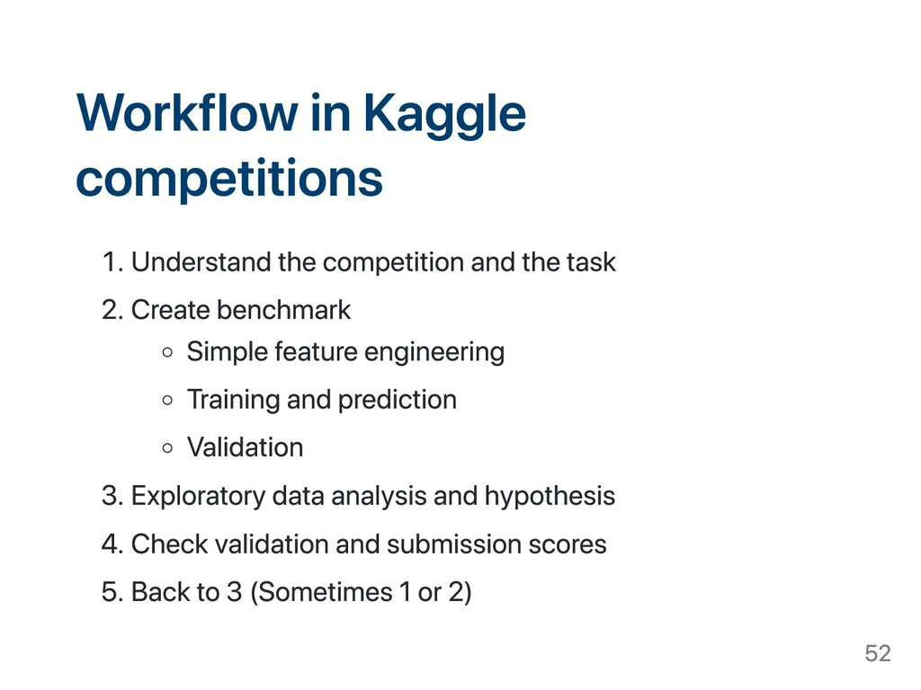 Workflow in Kaggle competitions . Understand th...