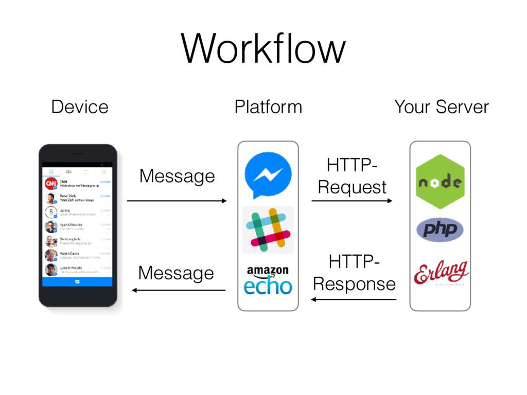 Workflow Message Device Platform Your Server HTT...