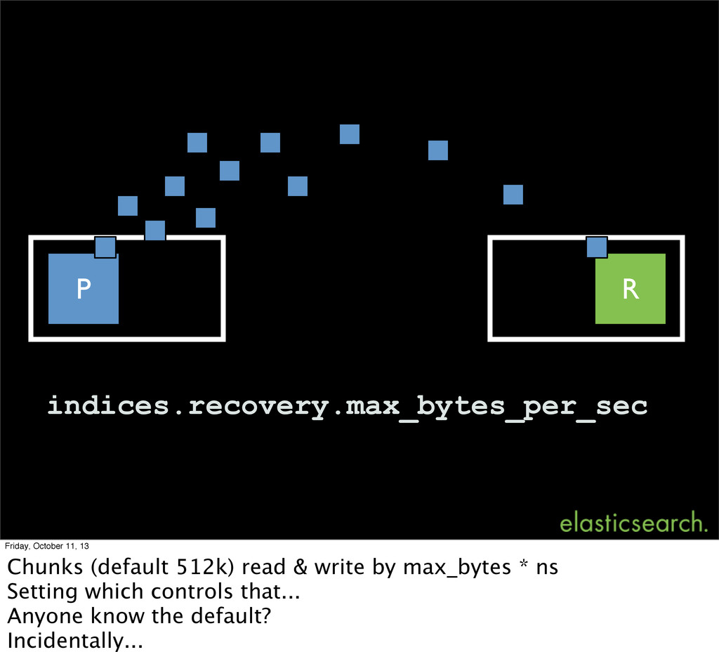P R indices.recovery.max_bytes_per_sec Friday, ...