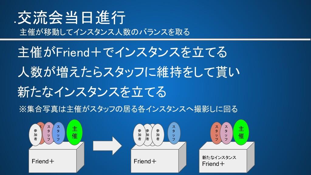 .交流会当日進行  主催がFriend+でインスタンスを立てる  人数が増えたらスタッフに...