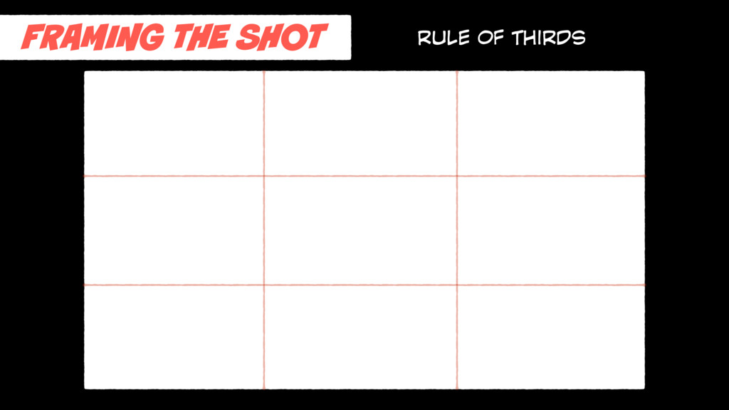 FRAMING THE SHOT RULE OF THIRDS
