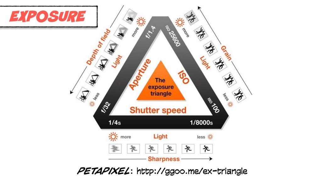 EXPOSURE PETAPIXEL: http://ggoo.me/ex-triangle