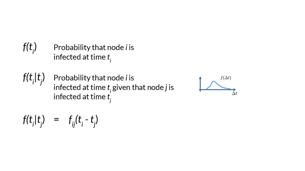 f(t i ) Probability that node i is infected at ...