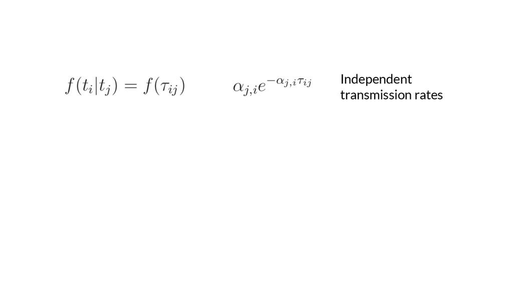 Independent transmission rates