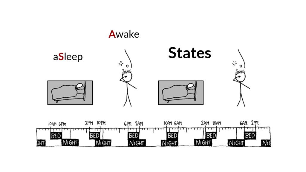 States aSleep Awake