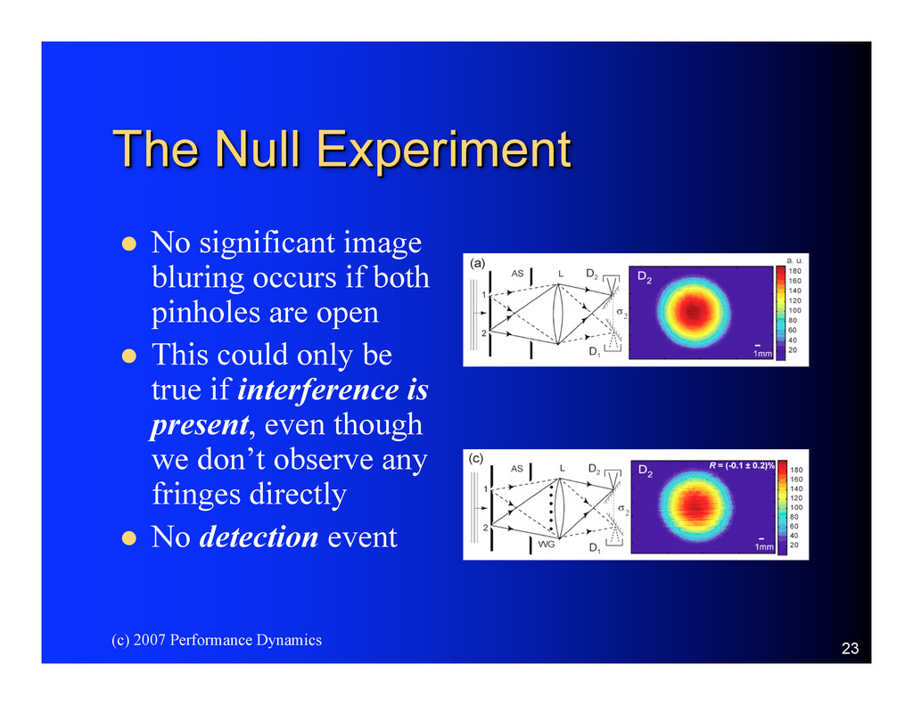 (c) 2007 Performance Dynamics 23 The Null Exper...