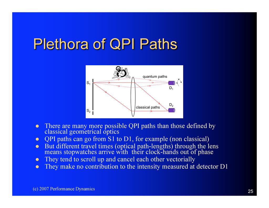 (c) 2007 Performance Dynamics 25 Plethora of QP...