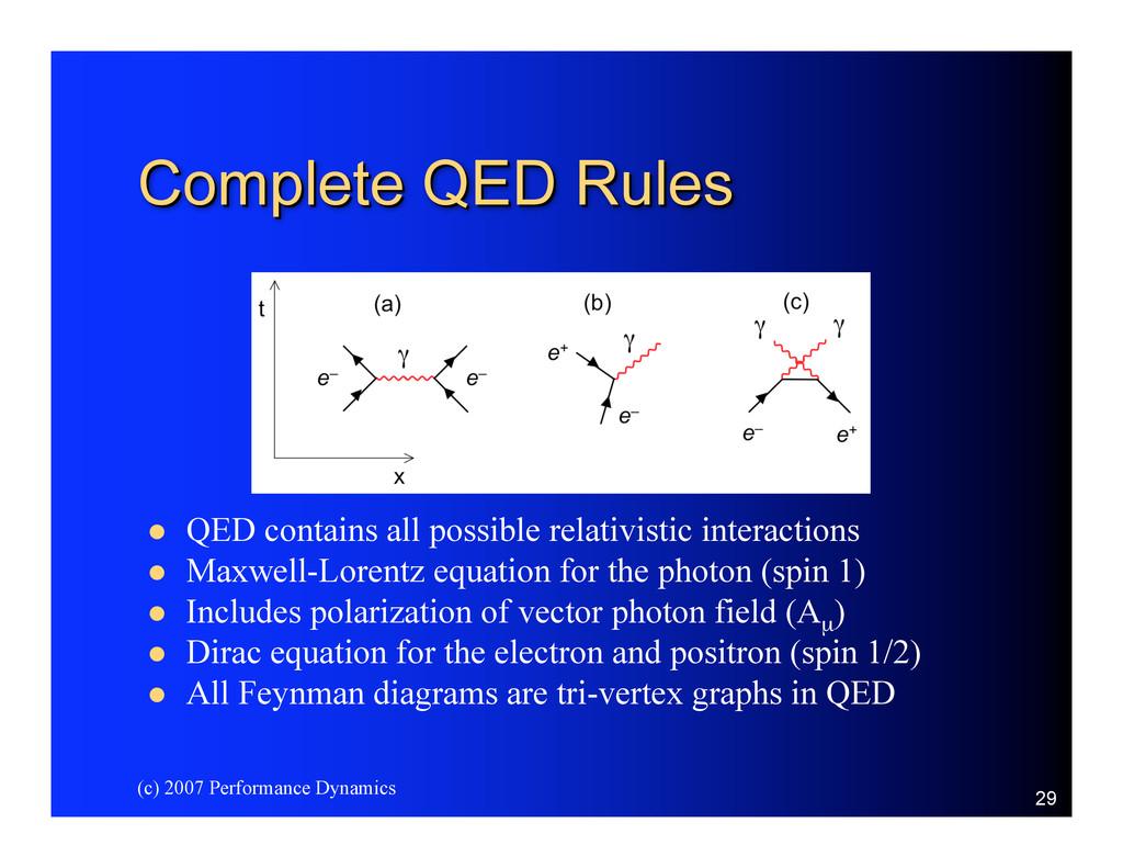 (c) 2007 Performance Dynamics 29 Complete QED R...