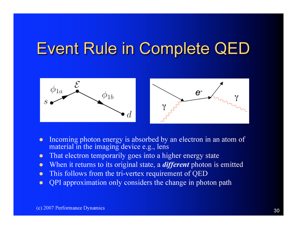 (c) 2007 Performance Dynamics 30 Event Rule in ...