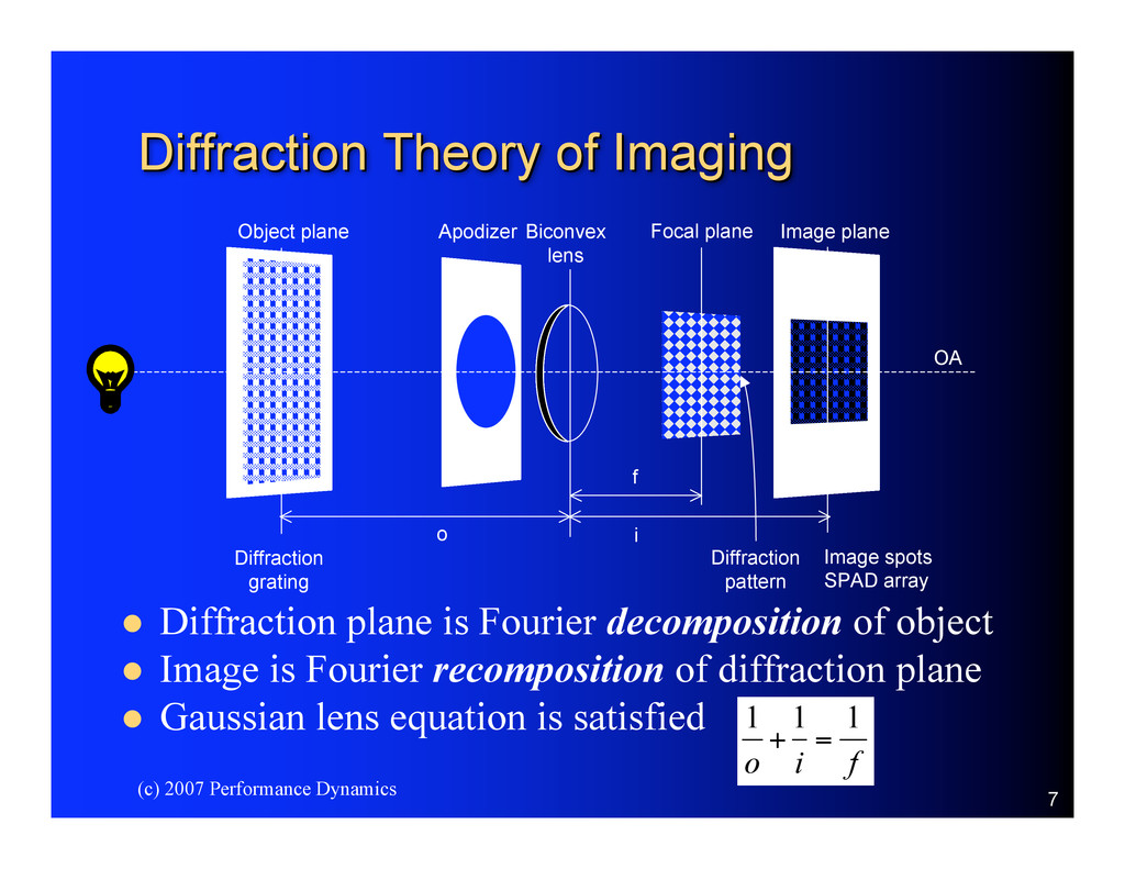 (c) 2007 Performance Dynamics 7 Diffraction The...