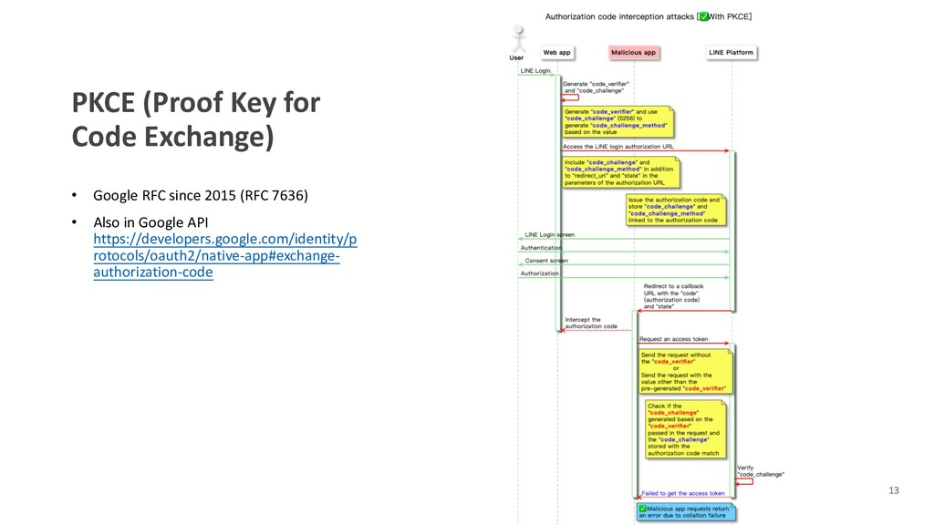 PKCE (Proof Key for Code Exchange) • Google RFC...