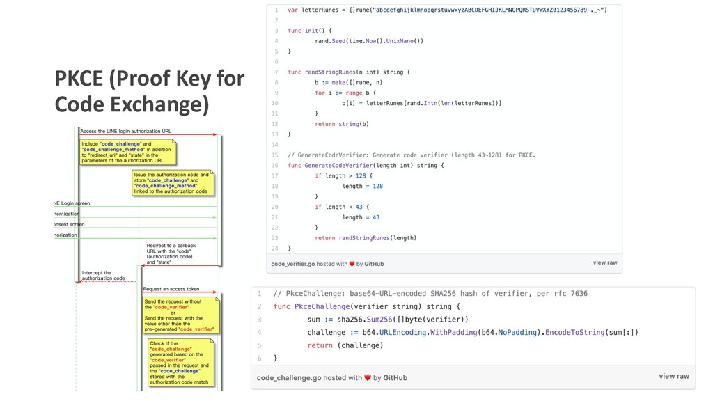 PKCE (Proof Key for Code Exchange)