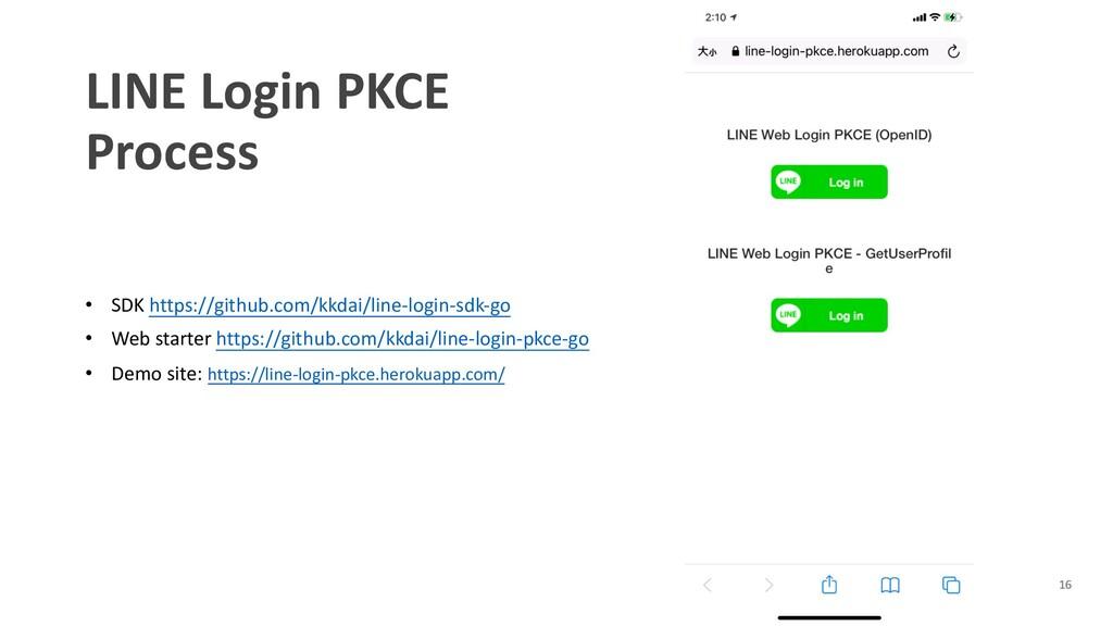 LINE Login PKCE Process • SDK https://github.co...