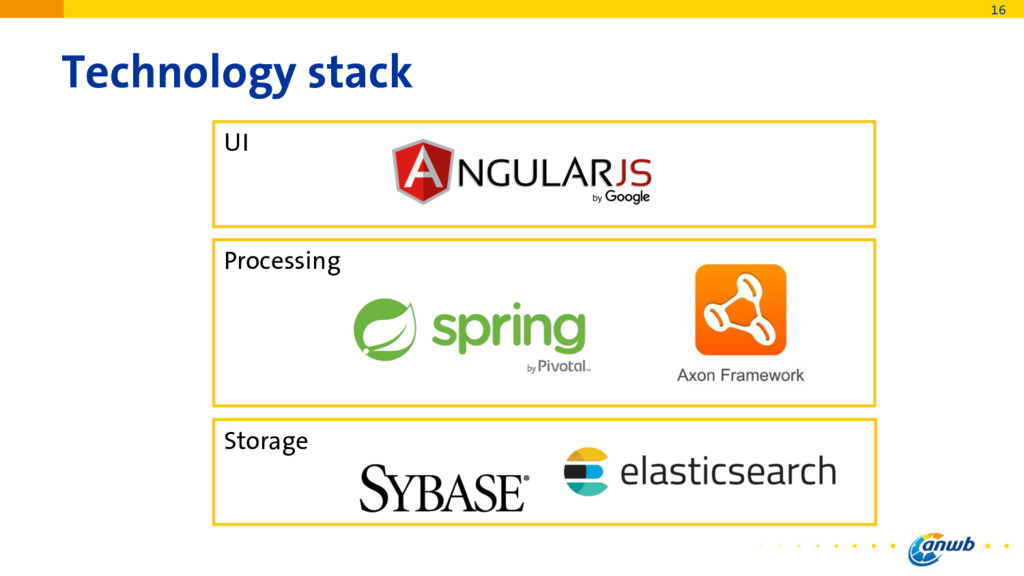 Processing Storage UI Technology stack 16