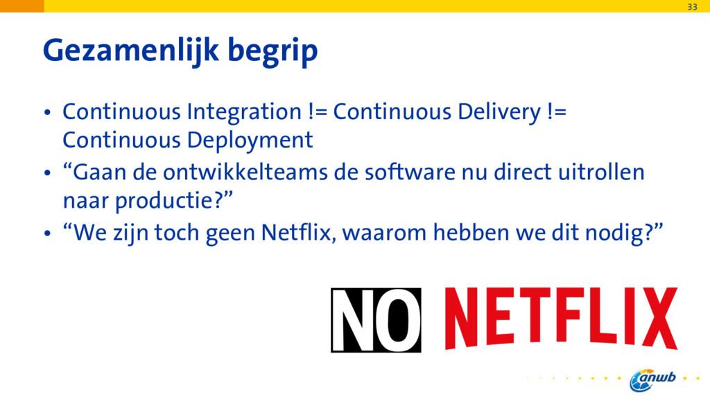 Gezamenlijk begrip • Continuous Integration != ...